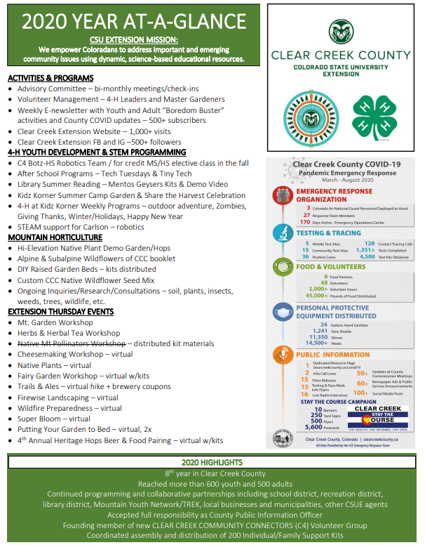Clear Creek CSU Extension 2020 year at a glance flyer